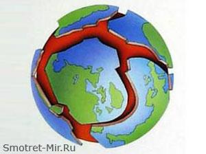 Движения земной коры