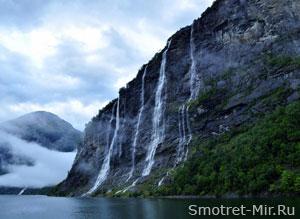 Водные ресурсы Норвегии