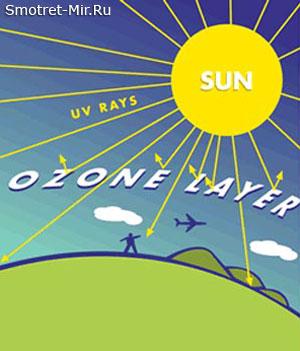 Количество озона