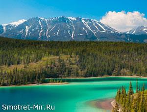 Аляска в США